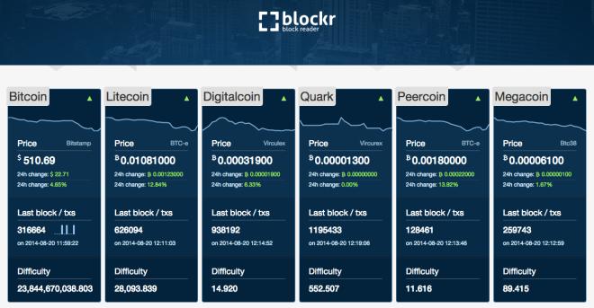 Blockr