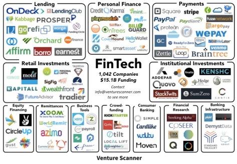 FinTech_2015