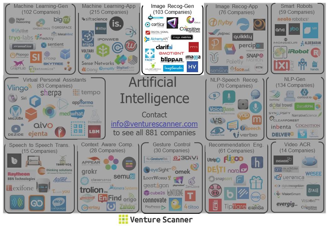 https://venturescannerinsights.files.wordpress.com/2015/02/artificial-intelligence-map-image-recognition.jpg