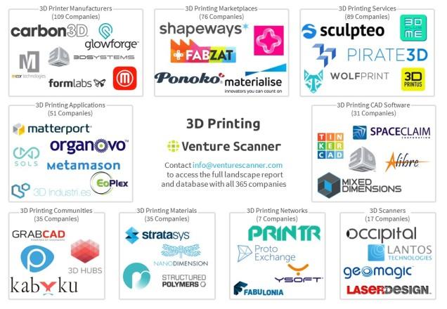 3D Printing Logo Map
