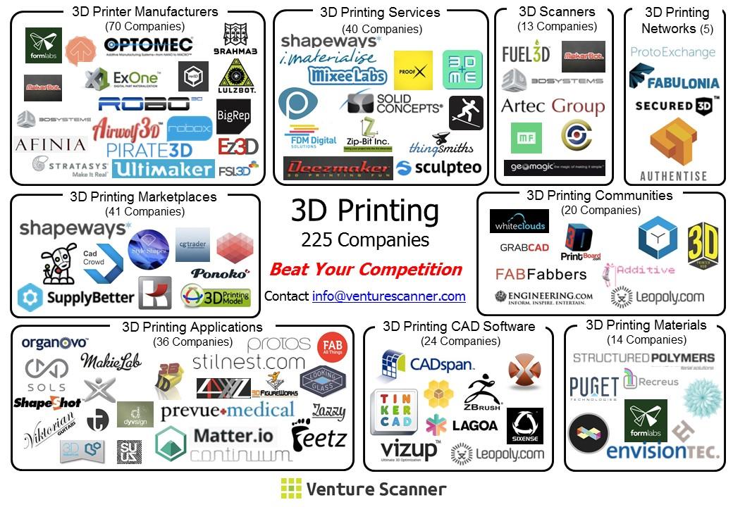 D Printing Exhibition Usa : D printing