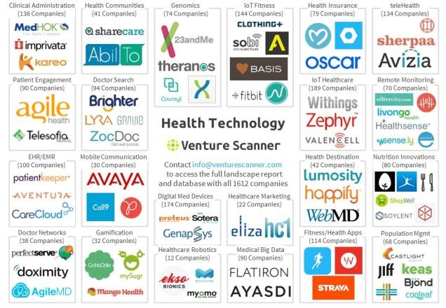 Health Technology Logo Map