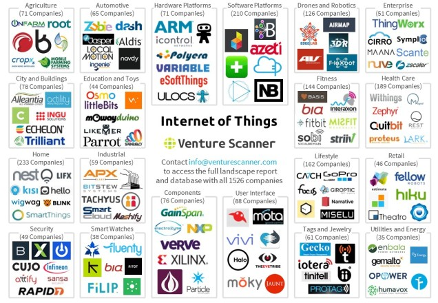 internet-of-things-logo-map