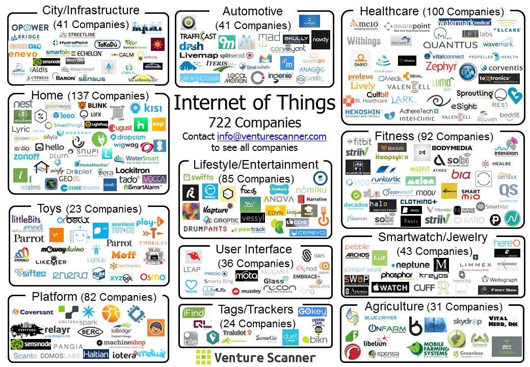 Internet Of Things Car Insurance