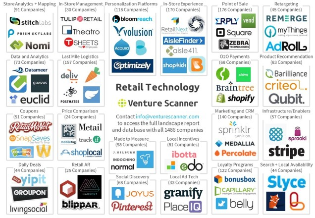 retail-technology-logo-map