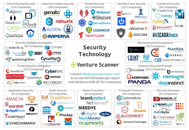 security-technology-logo-map