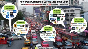ConnectedCar Infographic