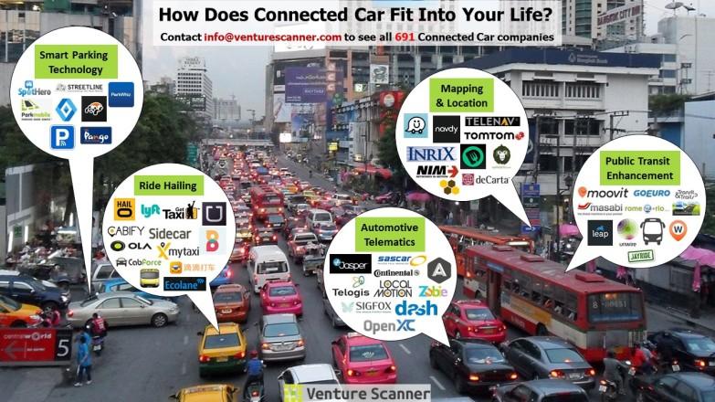 ConnectedCar Infographic