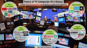 FutureOfTV Infographic