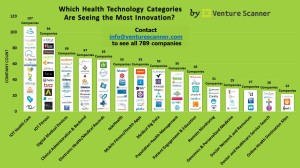Health Technology Infographic