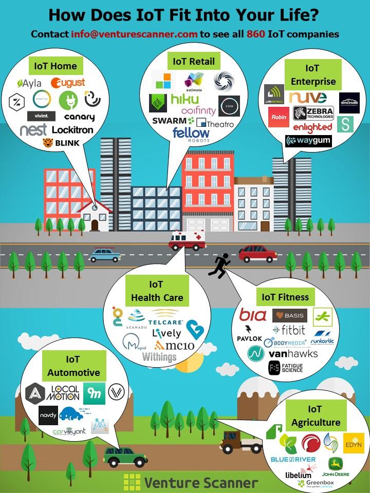 IoT Infographic 6-19