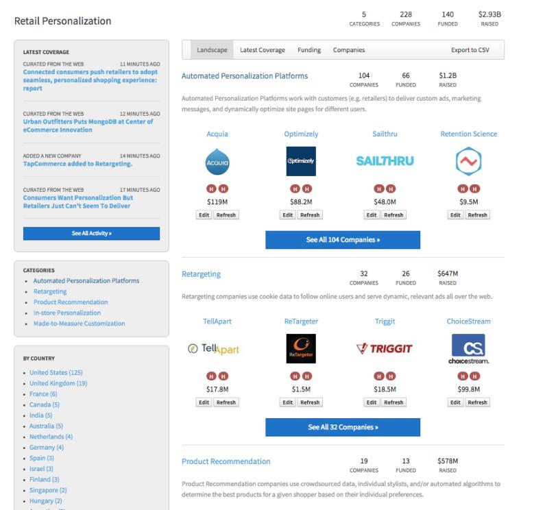 Screenshot of Retail Personalization Scan