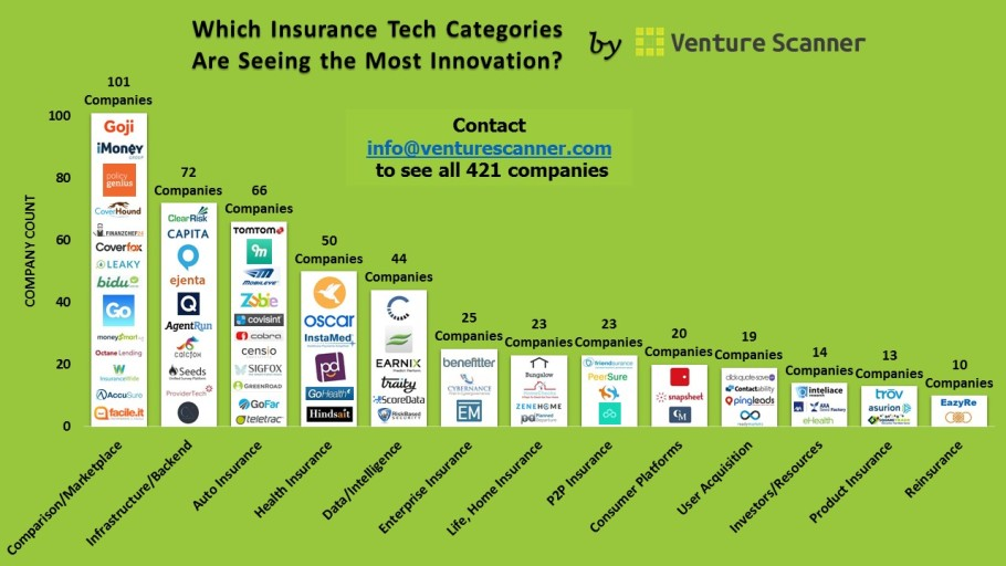 Insurance Tech Graphic