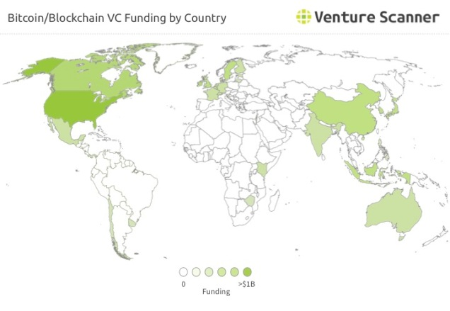 Bitcoin VC Funding by Country