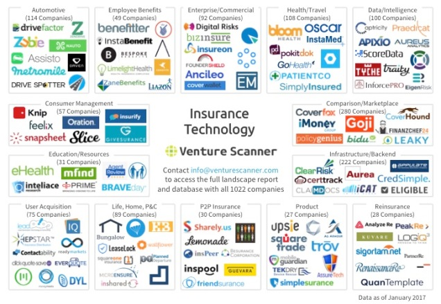 insurance-technology-logo-map