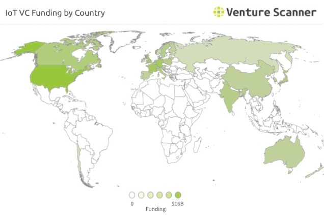 iot-vc-funding-by-country