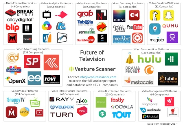 Future of TV Logo Map