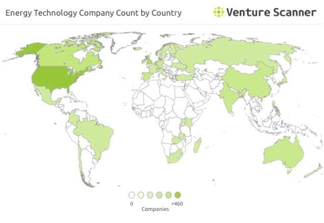 Energy Technology Company Count by Country