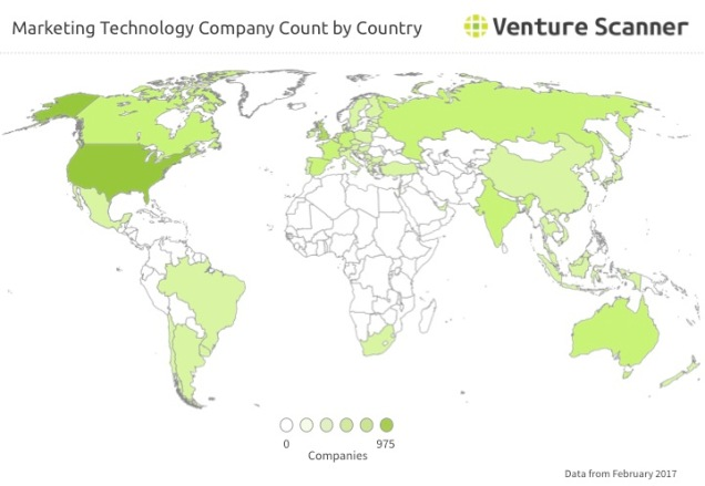 Marketing Technology Company Count by Country Q1 2017