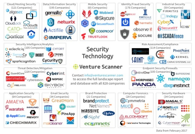 Security Technology Q1 2017 Logo Map