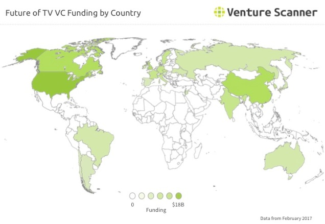 Future of TV Q1 2017 VC Funding by Country.jpg