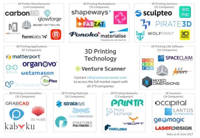 3D Printing Logo Map Q2 2017