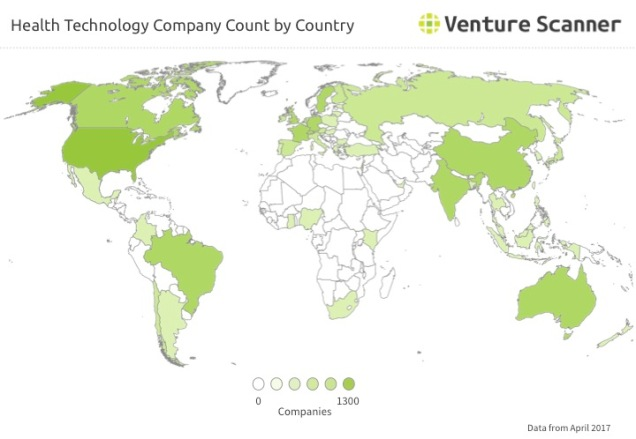 Health Tech Q2 2017 Company Count by Country