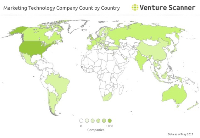 Martech Company Count by Country Q2 2017.jpg