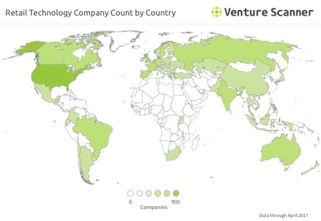 Retail Tech Q2 2017 Company Count by Country
