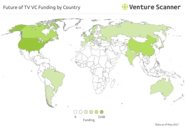 Future of TV VC Funding by Country Q2 2017