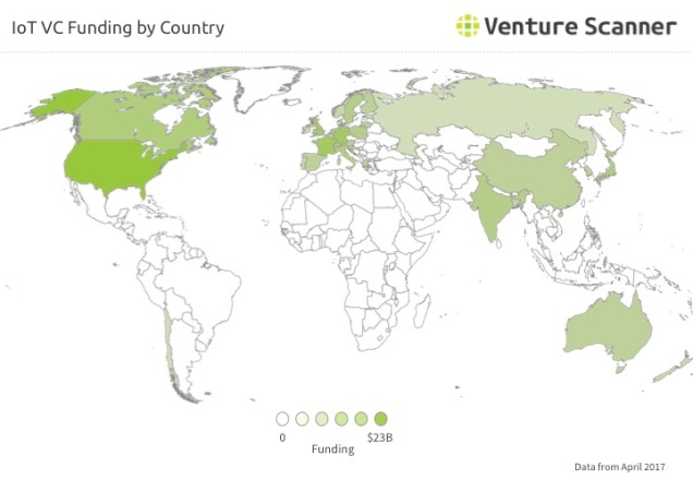 IoT VC Funding by Country Q3 2017