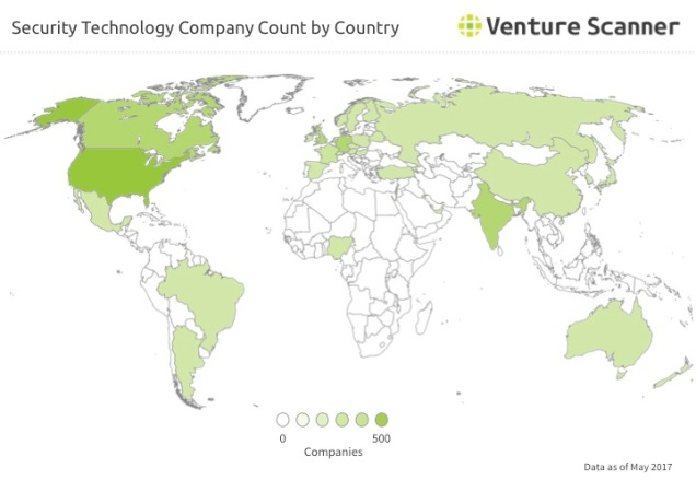 Security Tech Company Count by Country Q3 2017