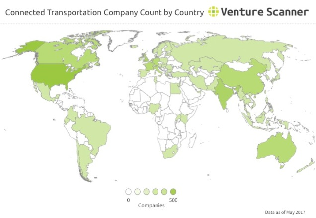 Transportation Tech Company Count by Country Q3 2017