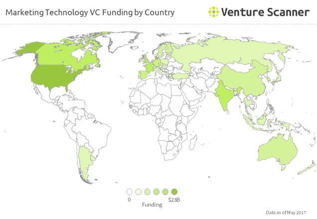 Marketing Technology VC Funding by Country