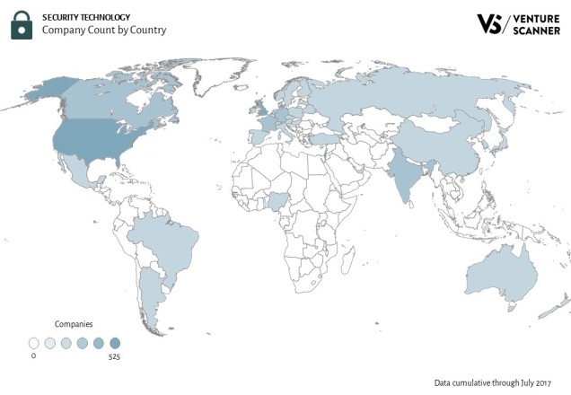 Security Technology Company Count by Country