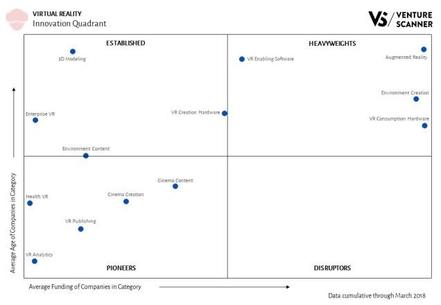 virtual-reality-innovation-quadrant