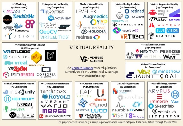 virtual-reality-sector-map