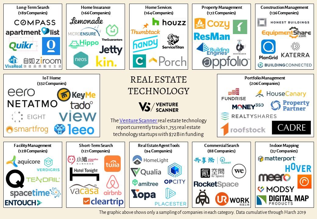 Wonderful Real Estate Technology Logo Map