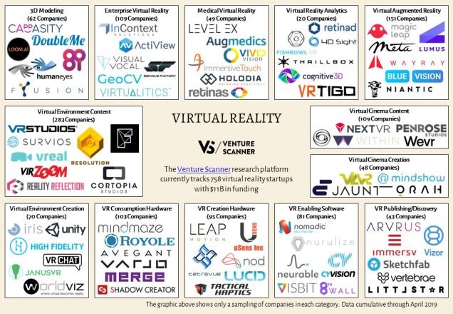 virtual-reality-map